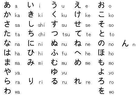Tableau Complet Hiragana Katakana   Elcho Table